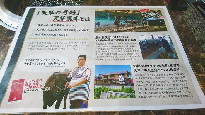田中畜産の東十条店のメニュー