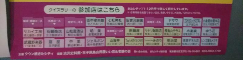 第6回渋沢栄一クイズラリーの参加店舗