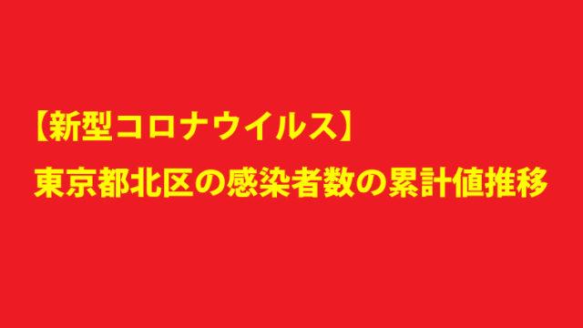 【新型コロナウイルス】東京都北区の感染者数の累計値推移
